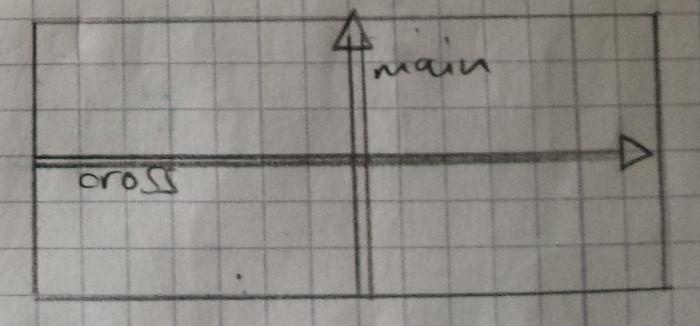 flexbox axis alignment flex-direction column